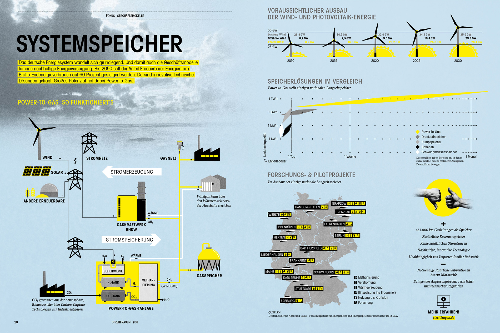 170703_Infografik_4_BDEW_Streitfragen